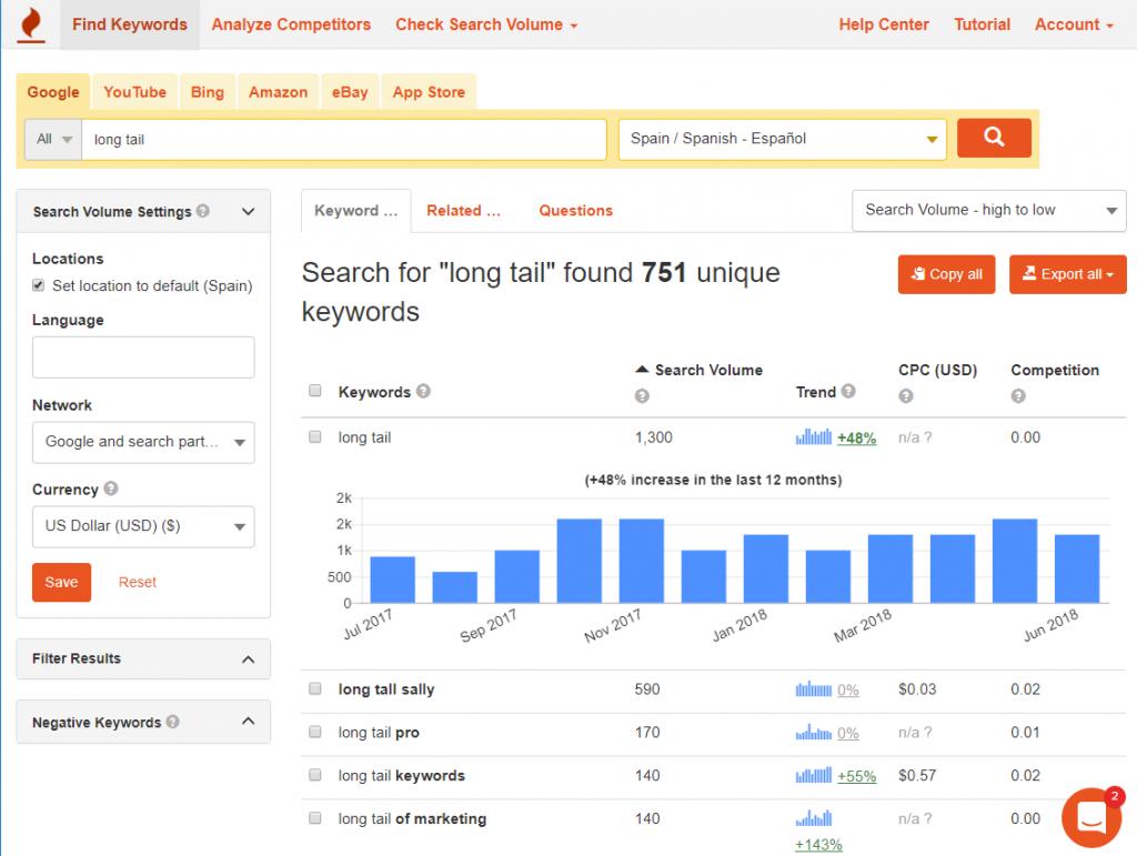 keyword tool longtail