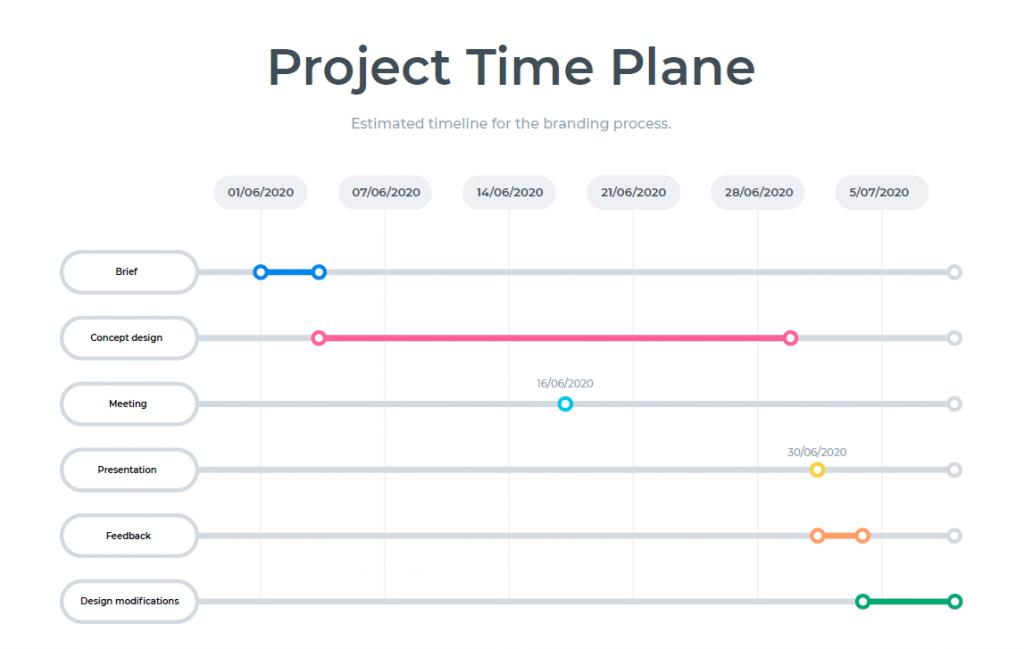 ejemplo de un planning